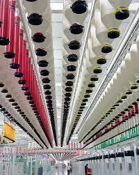 کارخانجات تولید نخ پنبه